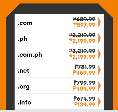 So Tell Me If You Were To Choose Between A Domain Name P13400 And Ph P219999 It Is Not Essential Establish In